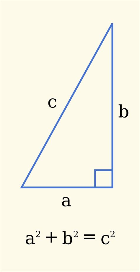 איך לחשב את משפט פיתגורס